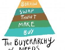 necesitar vs comprar. O la jerarquia de las necesidades!!